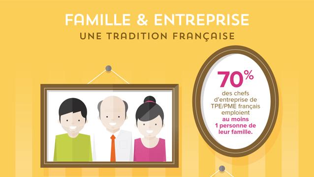 Famille-web