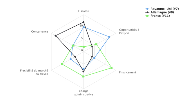 france-PME